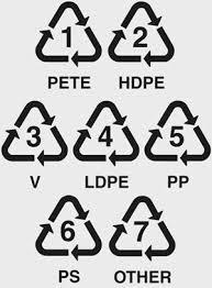 Так обозначается пластик